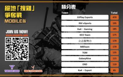 YEAH Asia League《絕地「搜雞」爭奪戰》📱(台灣區) 線上賽 – 比賽結果